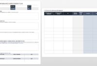 Performance Improvement Plan Templates | Smartsheet for Improvement Report Template