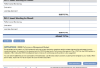 Performance Management Budget Template   Program Cycle within Monitoring And Evaluation Report Template