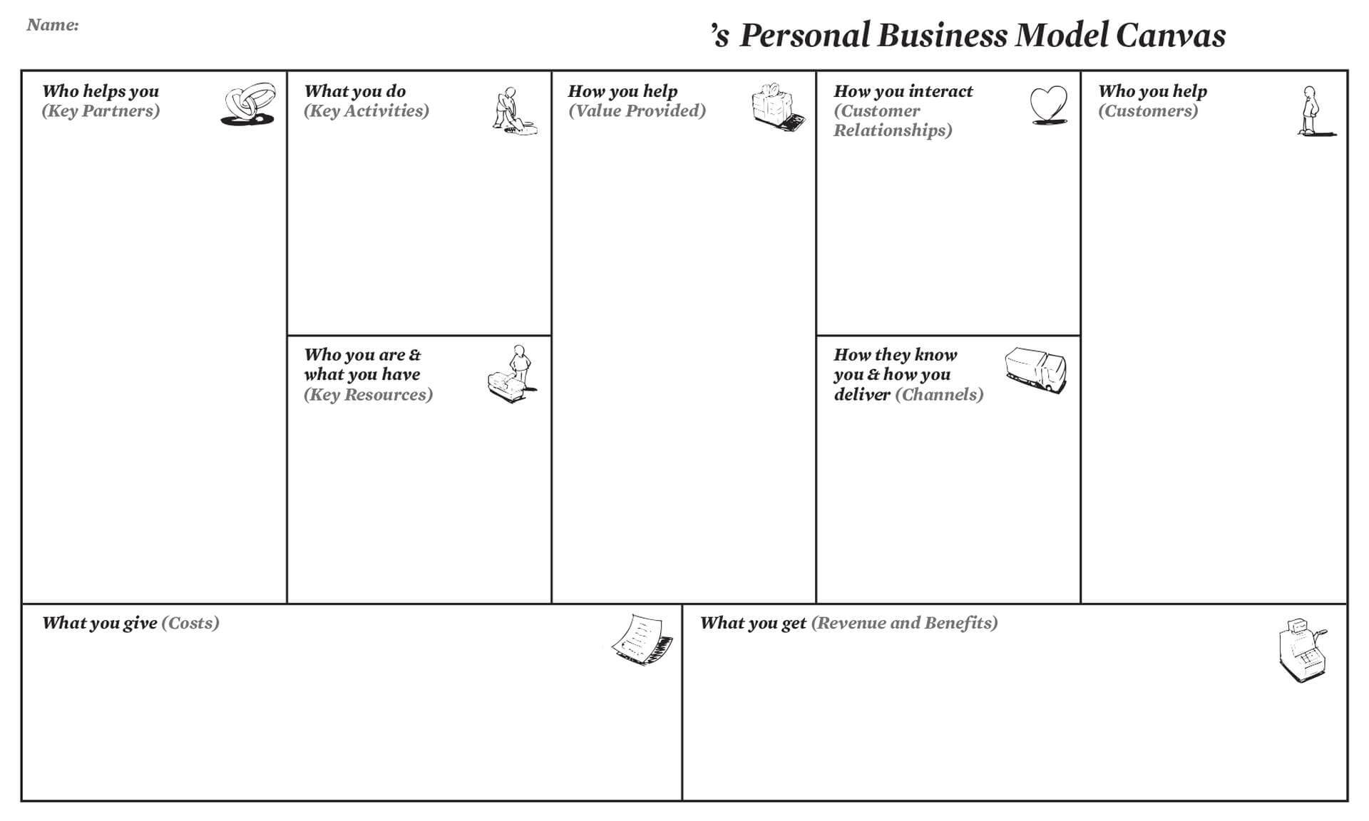 Personal Business Model Canvas | Creatlr In Business Model Canvas Template Word