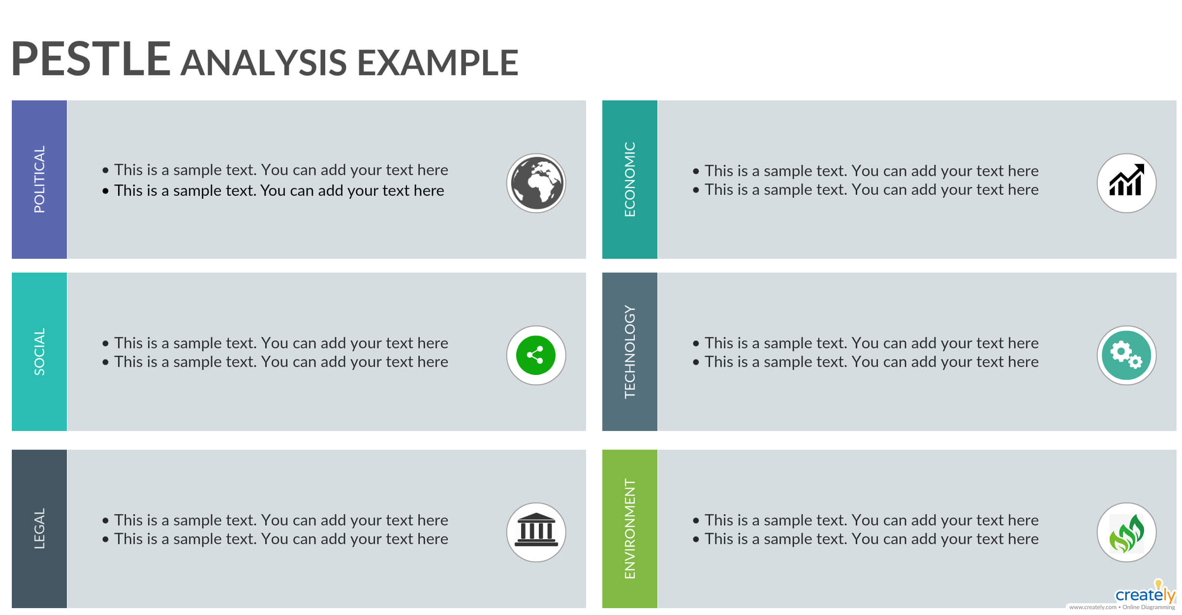Pestle Analysis Example - You Can Edit This Template And Within Pestel Analysis Template Word