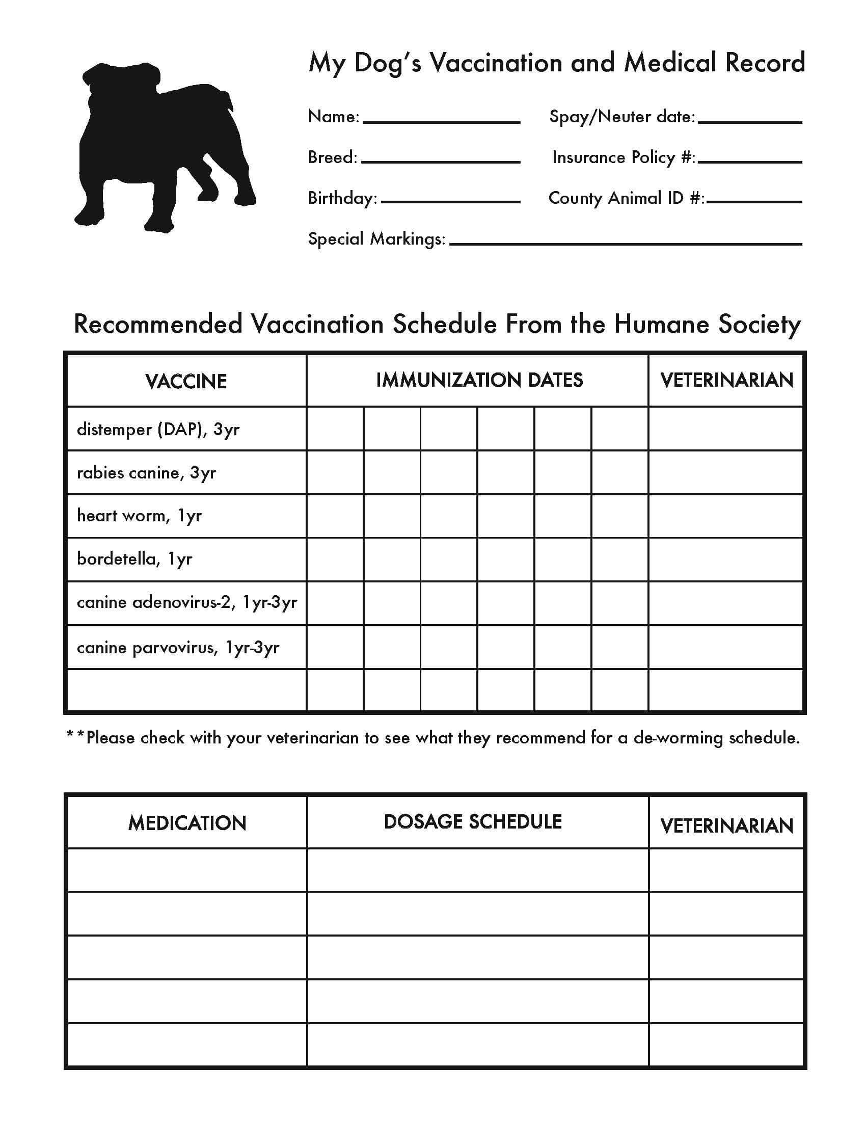 Pin On Cute Pets Intended For Dog Vaccination Certificate Template