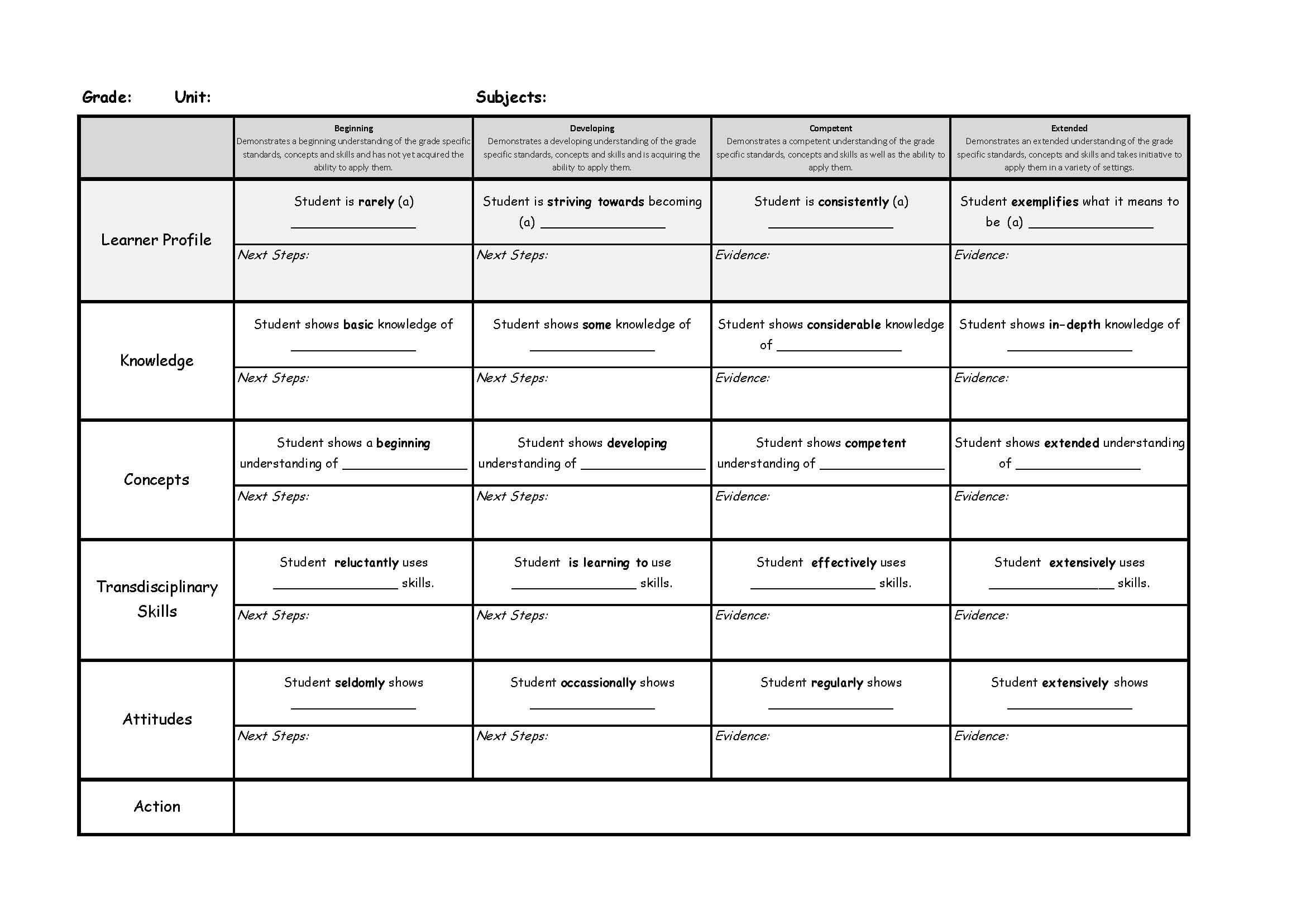 Pin On Ib Pyp Pertaining To Brochure Rubric Template