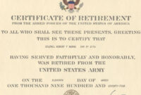 Pin On Pinterest. Sample Images Frompo. . Insanity with regard to Retirement Certificate Template