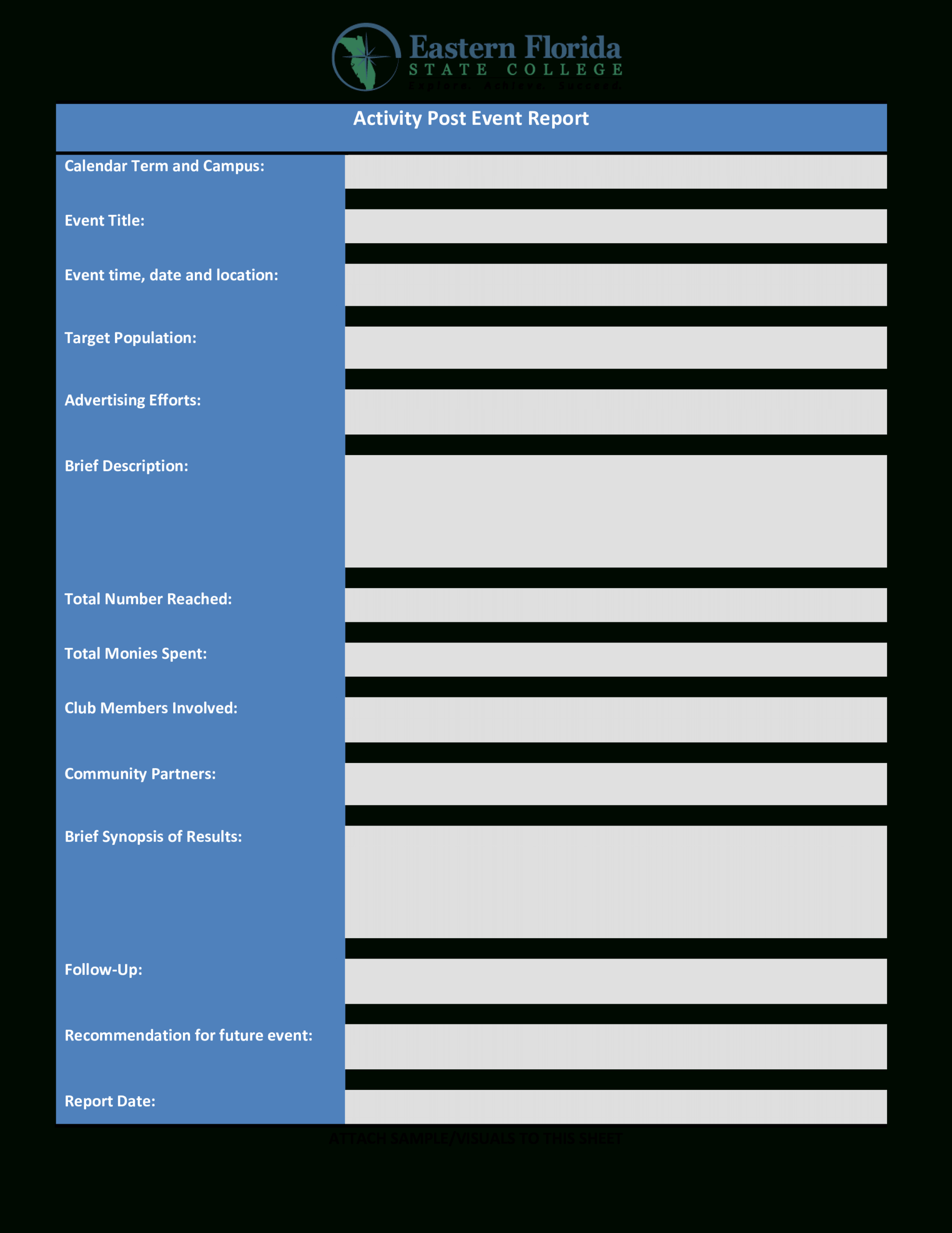 Post Event Report | Templates At Allbusinesstemplates Within After Event Report Template