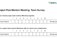 Post-Mortem Meeting Template And Tips | Teamgantt in Post Project Report Template