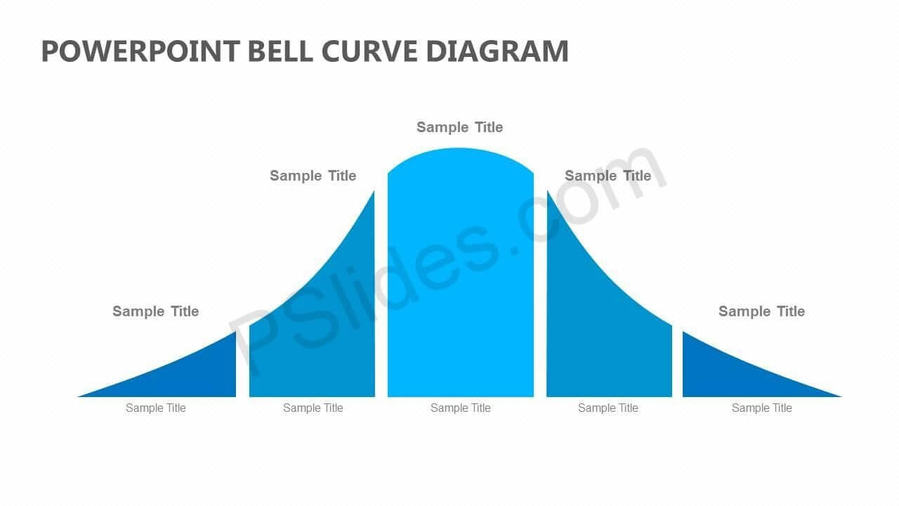 Powerpoint Bell Curve Diagram | Diagram, Ppt Presentation Throughout Powerpoint Bell Curve Template