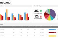 Powerpoint Dashboard Template – Slidebazaar within Project Dashboard Template Powerpoint Free