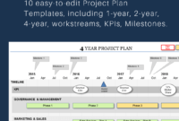 Powerpoint Project Plan Template | How To Plan, Projects intended for Project Schedule Template Powerpoint