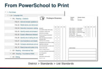 Powerteacher Pro Certification: Standards-Based Grading regarding Powerschool Reports Templates