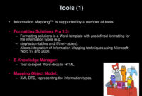 Ppt – Information Mapping Powerpoint Presentation, Free regarding Information Mapping Word Template