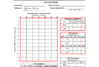 Printable Blank Audiogram Form – Fill Online, Printable With Regard To Blank Audiogram Template Download