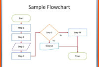Process Flow Diagram Template Word – Wiring Diagram Priv within Microsoft Word Flowchart Template
