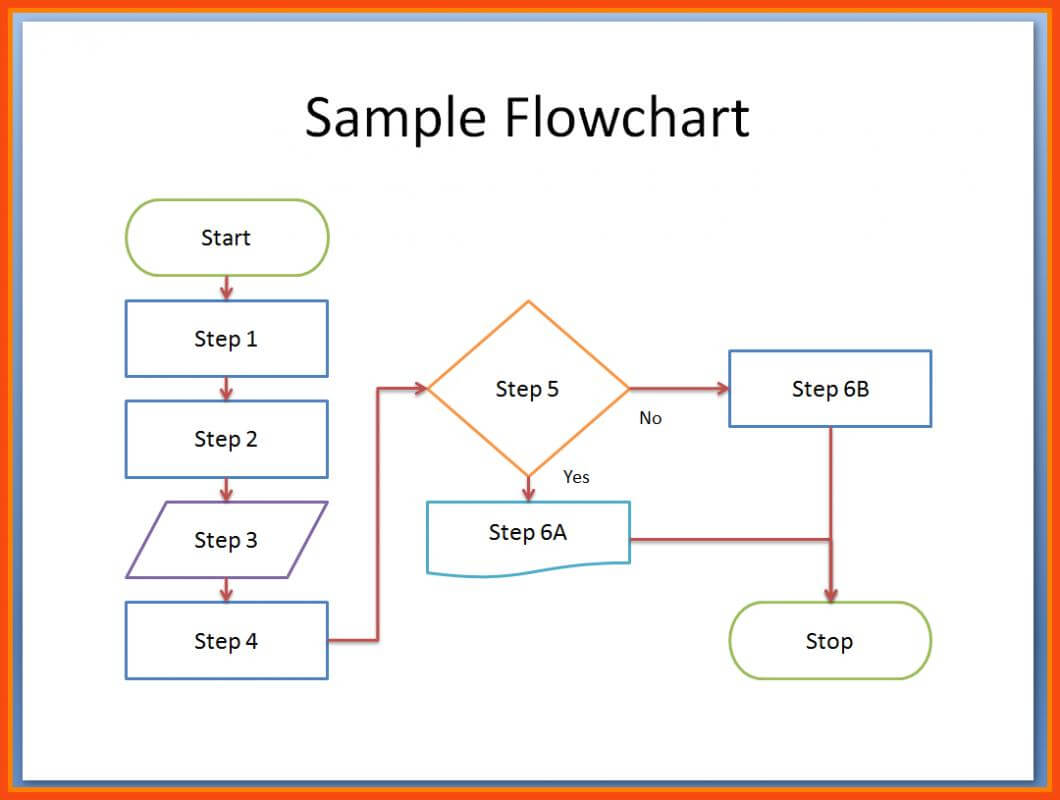 Process Flow Diagram Template Word - Wiring Diagram Priv Within Microsoft Word Flowchart Template