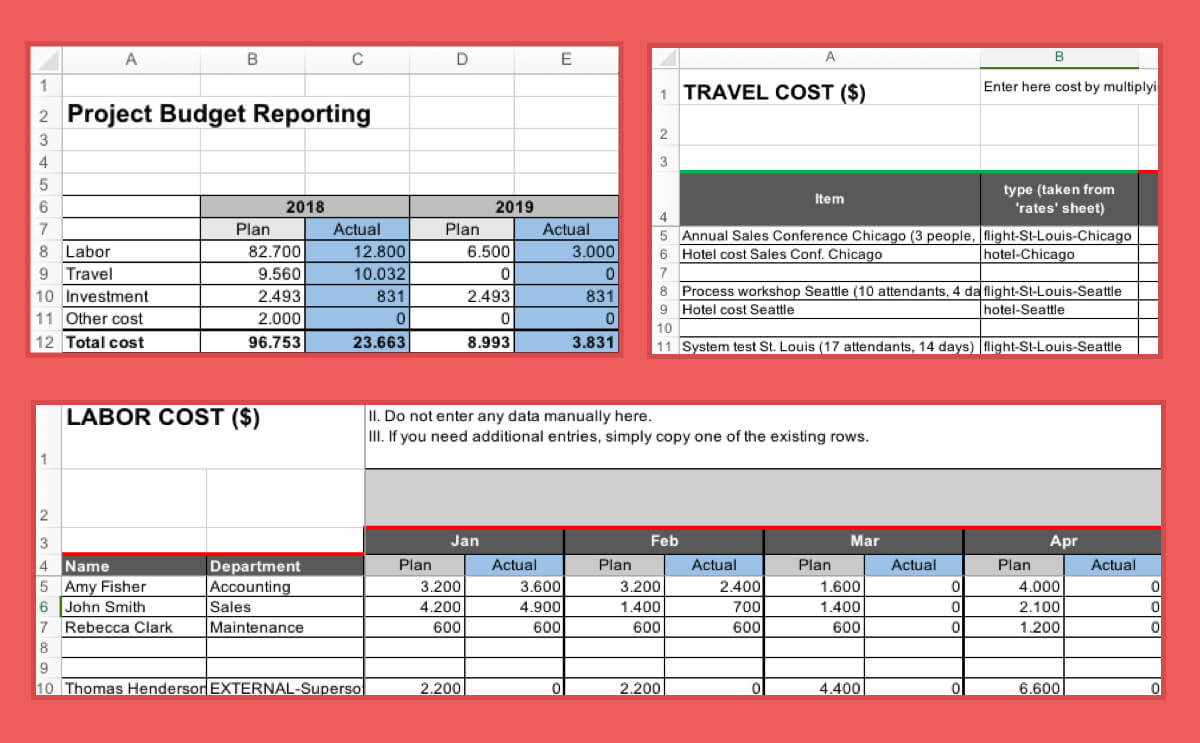 Project Budget Template (Excel) – Fully Planned Project In 1 Intended For Job Cost Report Template Excel