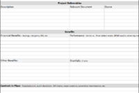 Project Closure Template | Continuous Improvement Toolkit inside Project Closure Report Template Ppt
