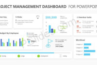 Project Management Dashboard Powerpoint Template – Pslides intended for Project Dashboard Template Powerpoint Free