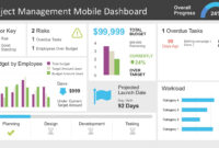 Project Management Dashboard Powerpoint Template throughout Project Status Report Dashboard Template