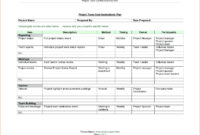 Project Management Weekly Status Report Sample Template throughout Weekly Progress Report Template Project Management
