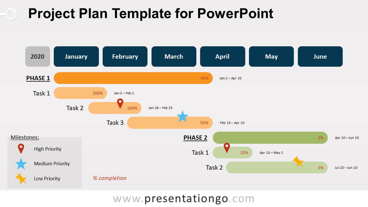 Project Plan Template For Powerpoint – Presentationgo Pertaining To Project Schedule Template Powerpoint