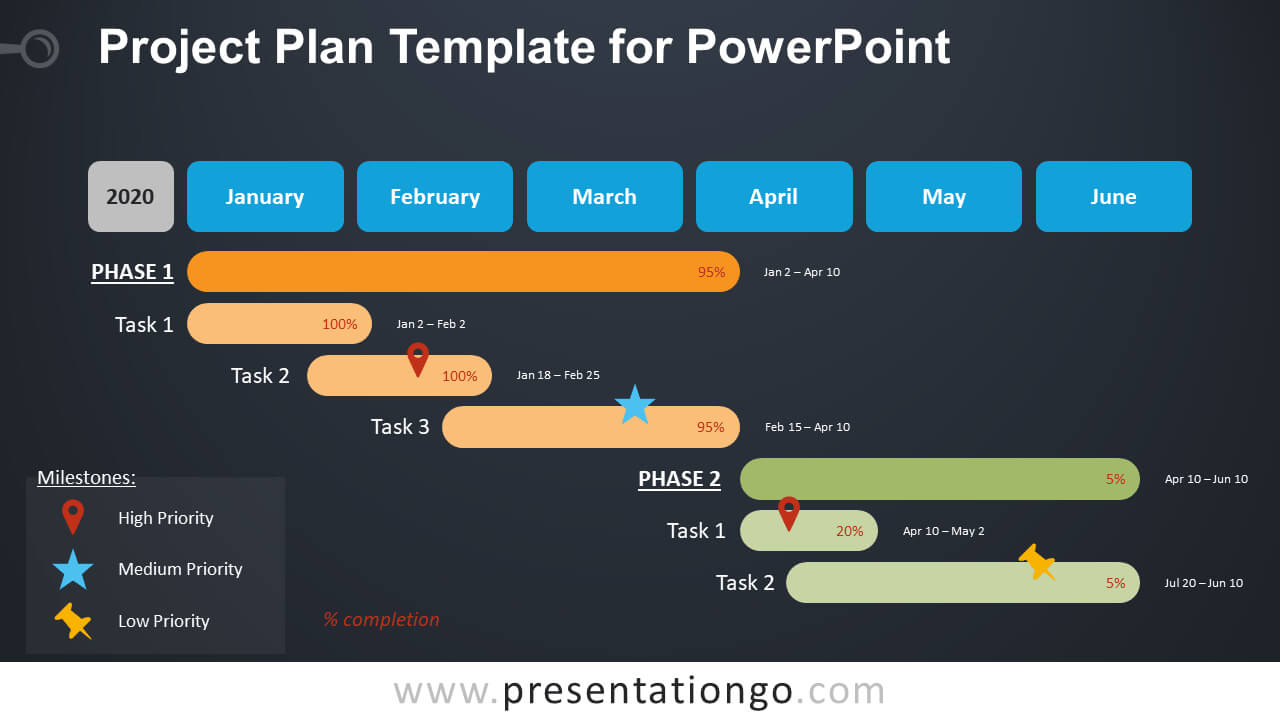 Project Plan Template For Powerpoint – Presentationgo Throughout Project Schedule Template Powerpoint