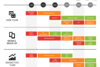 Project Planning Timeline Template – Forza.mbiconsultingltd intended for Project Schedule Template Powerpoint