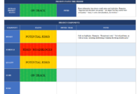 Project Status Report Excel Spreadsheet Sample | Templates At with regard to Stoplight Report Template