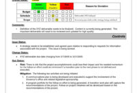 Project Status Report Sample | Project Status Report, Report in One Page Project Status Report Template