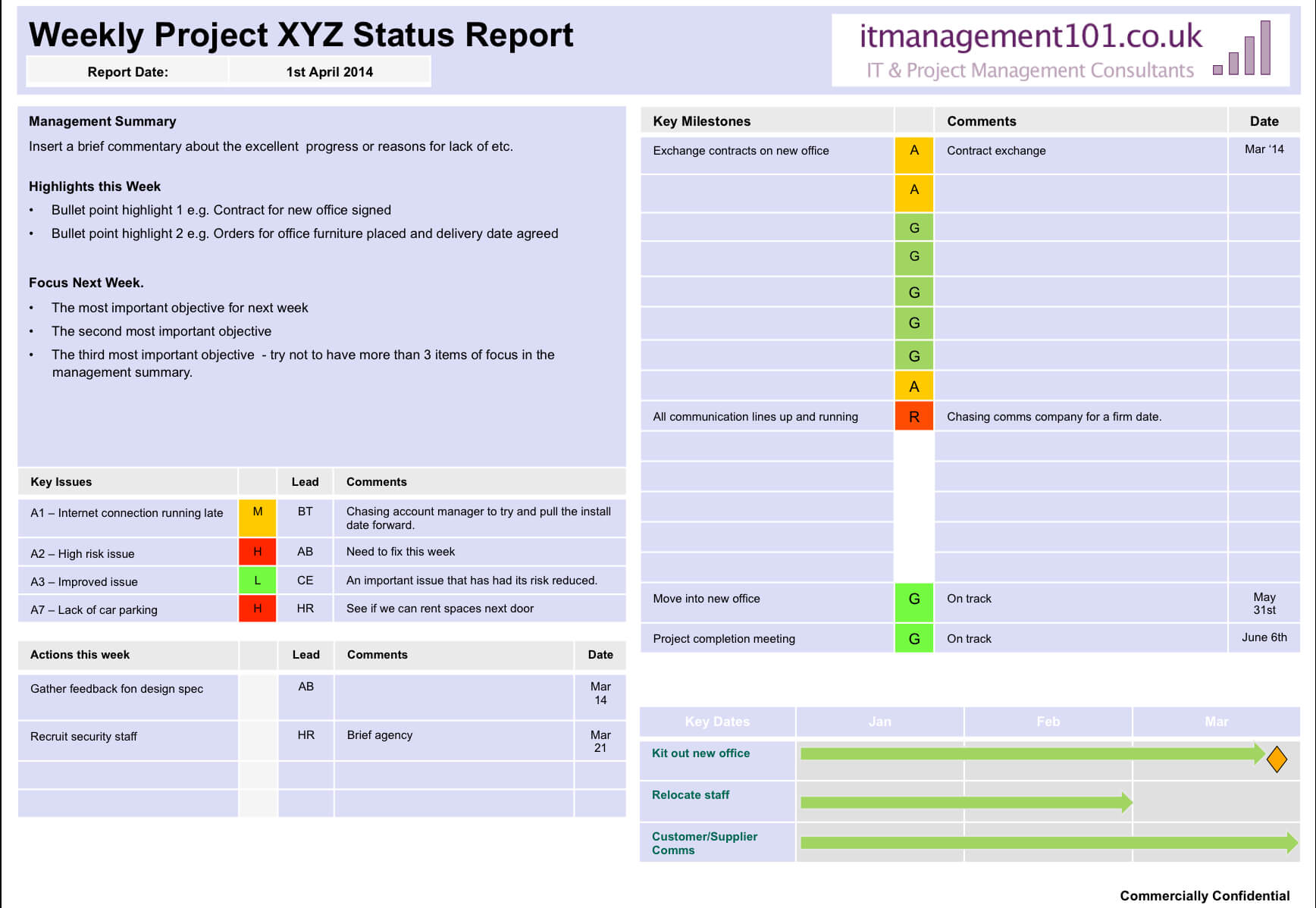 Project Summary On A Page Status Template: Single Page Report With One Page Project Status Report Template
