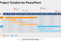 Project Timeline For Powerpoint – Presentationgo for Project Schedule Template Powerpoint