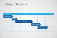 Project Timeline Powerpoint Template 2 | Project Planning throughout Project Schedule Template Powerpoint