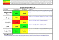 Qa Qc Report Template And Sample With Customisable Format within Software Quality Assurance Report Template