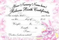 Reborn Birth Certificate Template Free ] – Reborn Birth inside Girl Birth Certificate Template