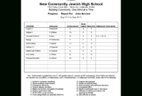 Report Card Software – Grade Management | Rediker Software intended for Summer School Progress Report Template