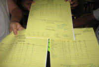 Report Card – Wikipedia with Summer School Progress Report Template