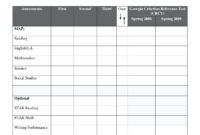 Report Cards Template E2 80 93 Verypage Co High School pertaining to Report Card Format Template