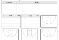 Report Examples College Basketball Scouting Template Team pertaining to Basketball Player Scouting Report Template