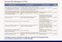 Report Examples Risk Gement Template Project Performance Intended For Enterprise Risk Management Report Template