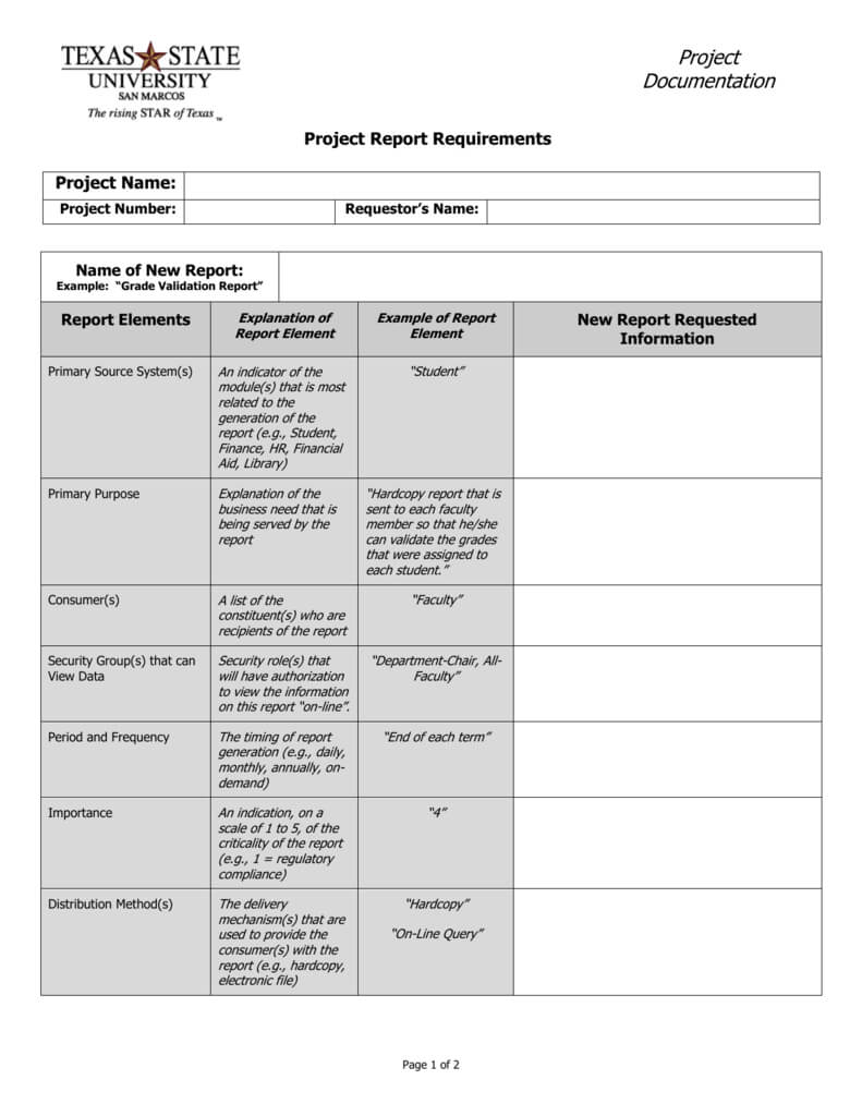 Report Requirements Template Inside Report Requirements Template