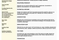 Report Xamples Xecutive Summary Xample Template Word Writing regarding Executive Summary Report Template