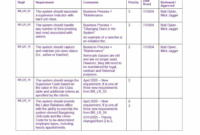 Reporting Requirements Template | Meetpaulryan For Reporting for Report Requirements Template