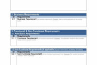 Reporting Requirements Template Report Examples Gathering pertaining to Report Requirements Document Template