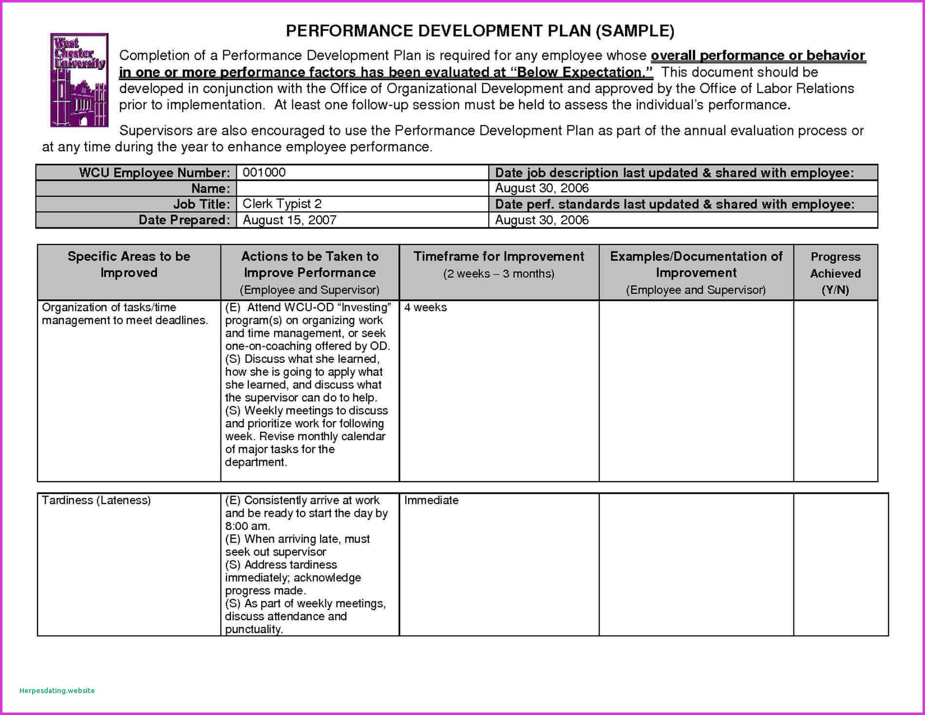 Reporting Requirements Template Report Examples Gathering Within Reporting Requirements Template