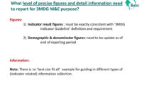 Reporting Template (M&e Section) January 12 , Ppt Download With M&e Report Template