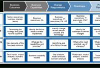 Research Image Courtesy Of Gartner, Inc. | Enterprise within Gartner Certificate Templates