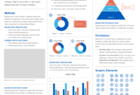 Research Poster Template | Research Poster, Scientific with Powerpoint Poster Template A0