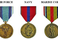 Reserve Good Conduct Medal – Wikipedia regarding Army Good Conduct Medal Certificate Template