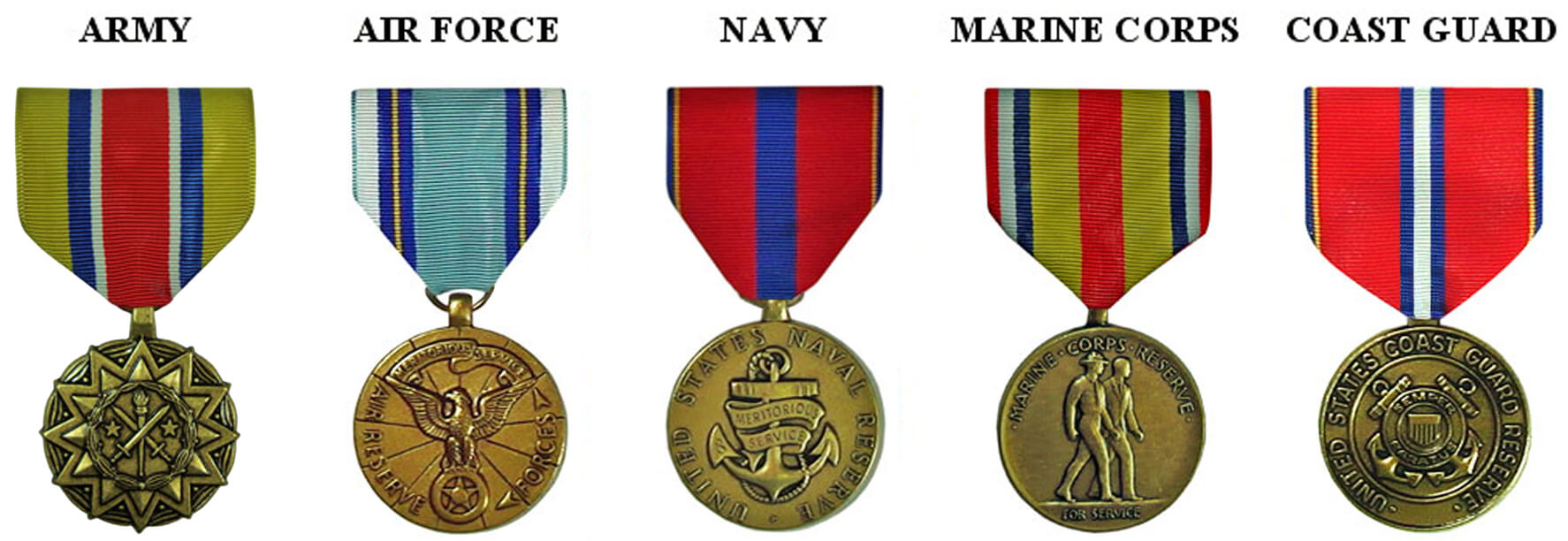Reserve Good Conduct Medal - Wikipedia Regarding Army Good Conduct Medal Certificate Template