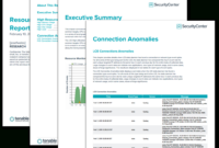 Resource Monitoring Report – Sc Report Template | Tenable® inside Compliance Monitoring Report Template