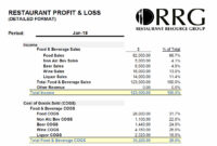 Restaurant Resource Group: The Importance Of Monthly in Non Profit Monthly Financial Report Template