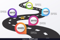 Roadmap Ppt Template regarding Powerpoint Animated Templates Free Download 2010